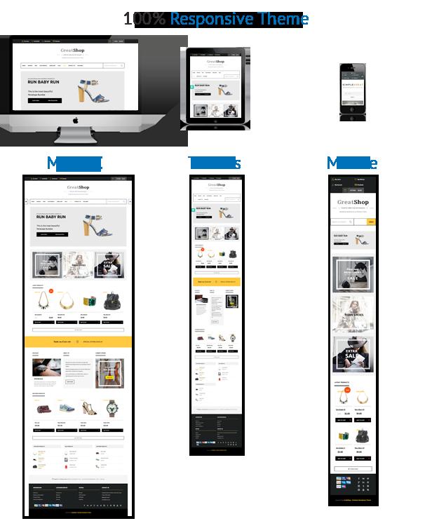 GreatShop – Responsive Magento theme