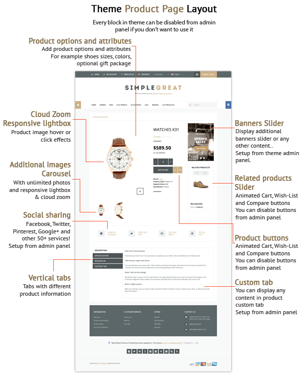 SimpleGreat – Premium Responsive OpenCart theme! - 12 SimpleGreat – Premium Responsive OpenCart theme! Nulled Free Download features2